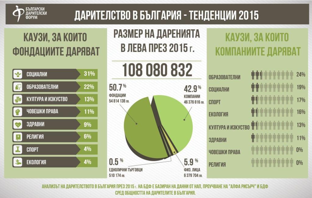 infographic_bdf-last-01